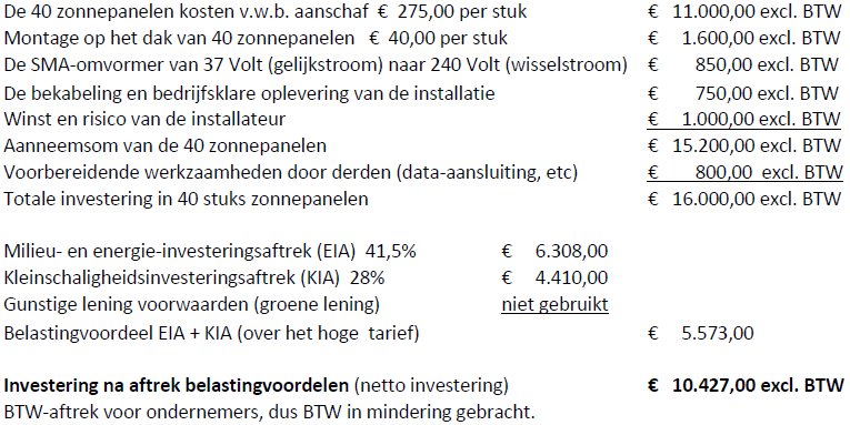 investering-in-40-zonnepanelen